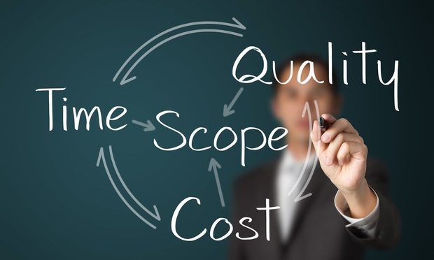 Quality Time Cost Scope